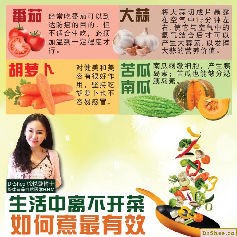 养生资讯 生吃蔬菜最营养 Dr Shee 蔬菜生吃好还是熟吃好 Dr Shee 徐悦馨博士 整体营养自然医学 A03