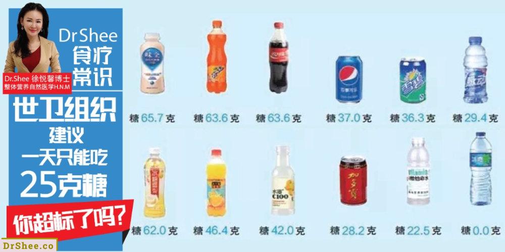 Dr Shee 食疗常识 世卫组织建议 一天只能吃25克的糖 你知道糖分过高的后遗症吗 Dr Shee 徐悦馨博士 整体营养自然医学 A01