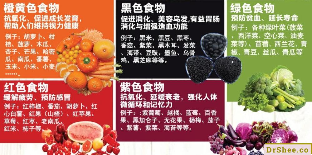 食疗养生 Dr Shee 每餐都摄取五色食物的重要性 Dr Shee 徐悦馨博士 整体营养自然医学 A02