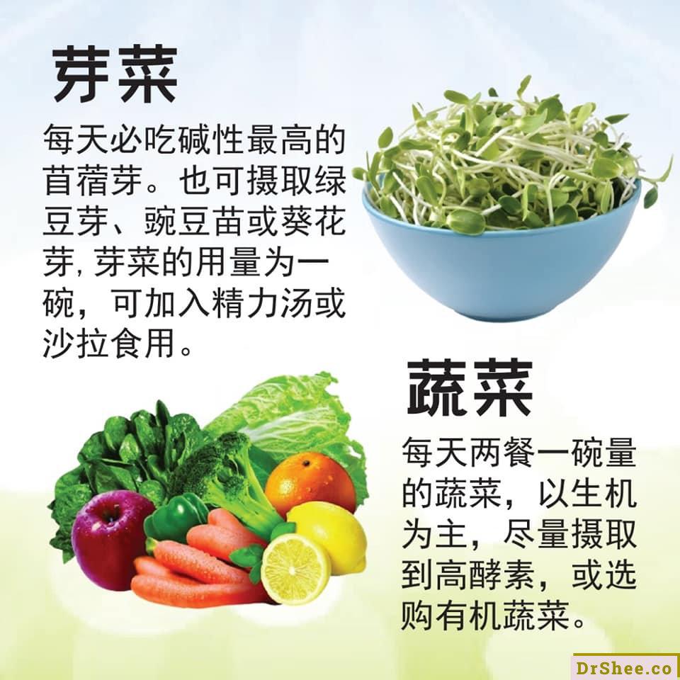 32食疗养生 Dr Shee 每天必吃食疗秘方 个人预防衰老的食疗秘方 Dr Shee 徐悦馨博士 整体营养自然医学 A04