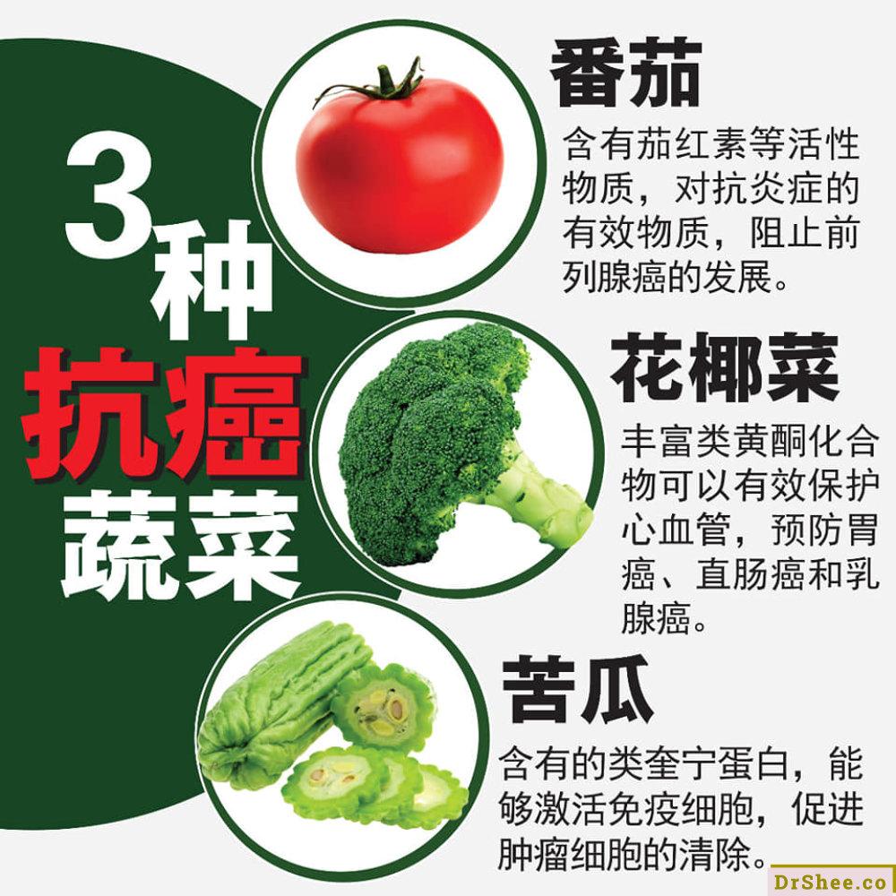 食疗养生 Dr Shee 三种类水果 蔬菜 中草药的抗癌三宝 每天摄取有效防癌 Dr Shee 徐悦馨博士 整体营养自然医学 A03