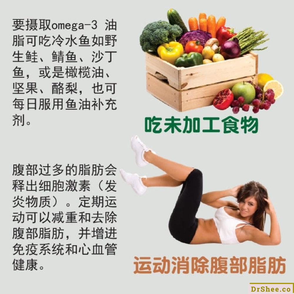 食疗养生 Dr Shee 五招抗發炎 为身体加保 慢性發炎是老化及癌症的因素 Dr Shee 徐悦馨博士 整体营养自然医学 A02