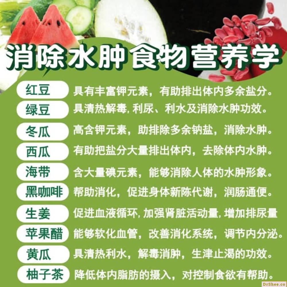 Dr Shee 分享 消除水肿食物营养学 排湿 消肿 美肌方程式 Dr Shee 徐悦馨博士 整体营养自然医学 A03