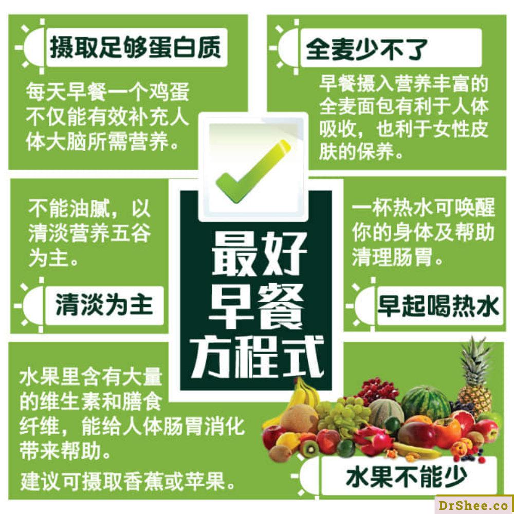 Dr Shee 食疗养生 马来西亚的错误早餐观念 Dr Shee 提供对身体最好的早餐方程式 Dr Shee 徐悦馨博士 整体营养自然医学 A03